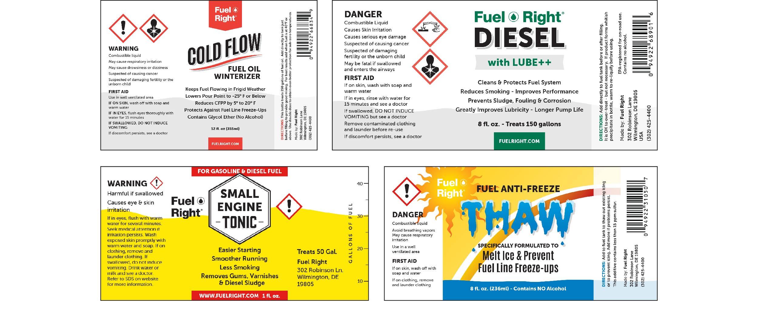 Fuel Right Labels